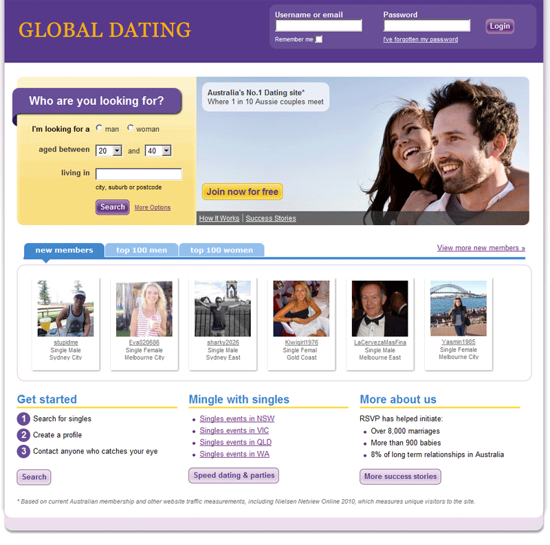 Dating site photos in Australia